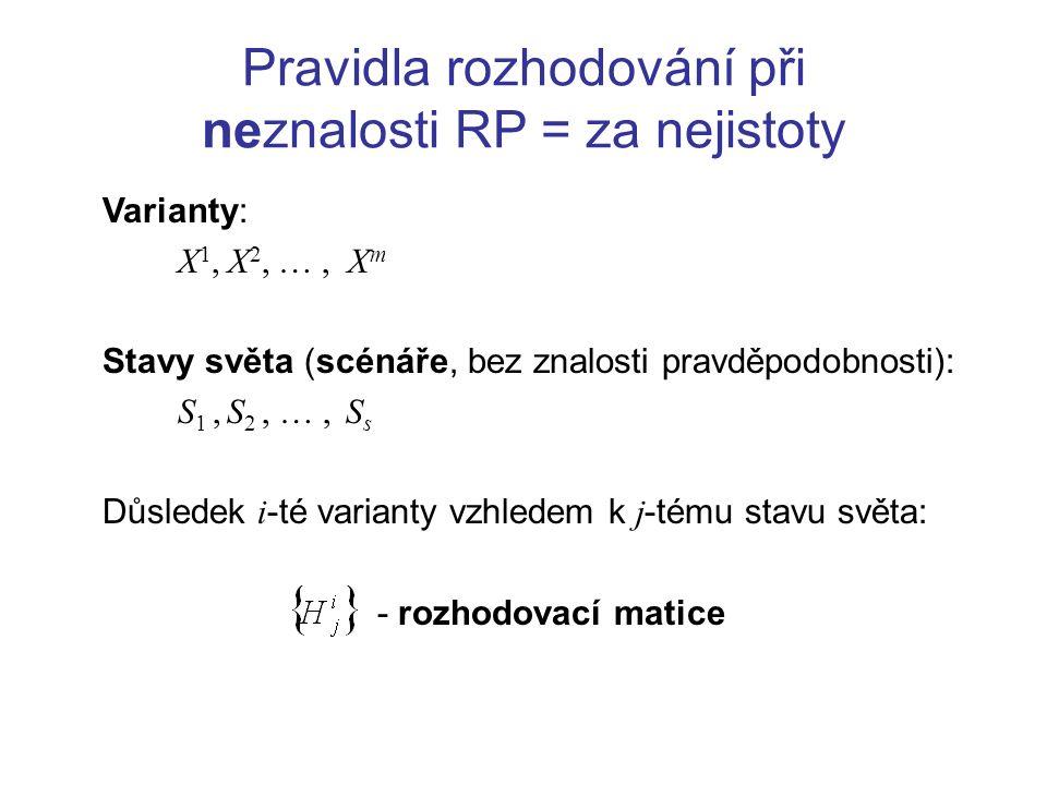 Pravidla rozhodování při neznalosti RP = za nejistoty Varianty: X 1, X 2, …, X m Stavy světa (scénáře, bez znalosti pravděpodobnosti): S 1, S 2, …, S
