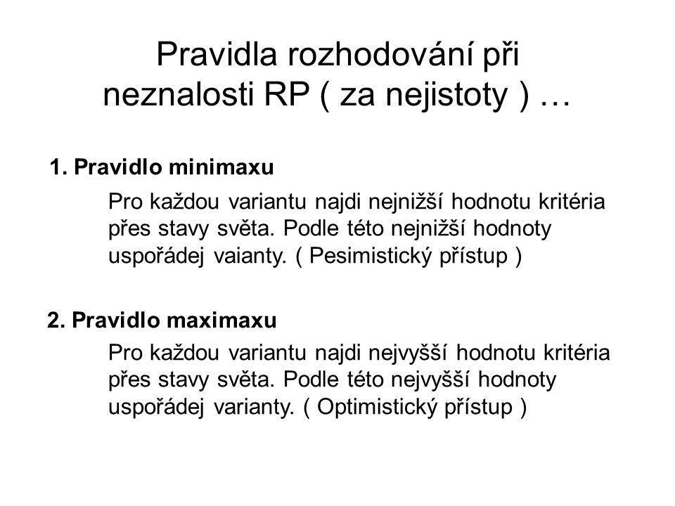 Pravidla rozhodování při neznalosti RP ( za nejistoty ) … 1. Pravidlo minimaxu Pro každou variantu najdi nejnižší hodnotu kritéria přes stavy světa. P