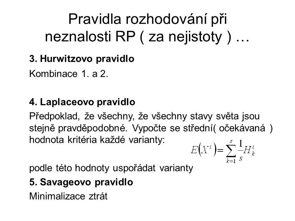 Pravidla rozhodování při neznalosti RP ( za nejistoty ) … 3. Hurwitzovo pravidlo Kombinace 1. a 2. 4. Laplaceovo pravidlo Předpoklad, že všechny, že v