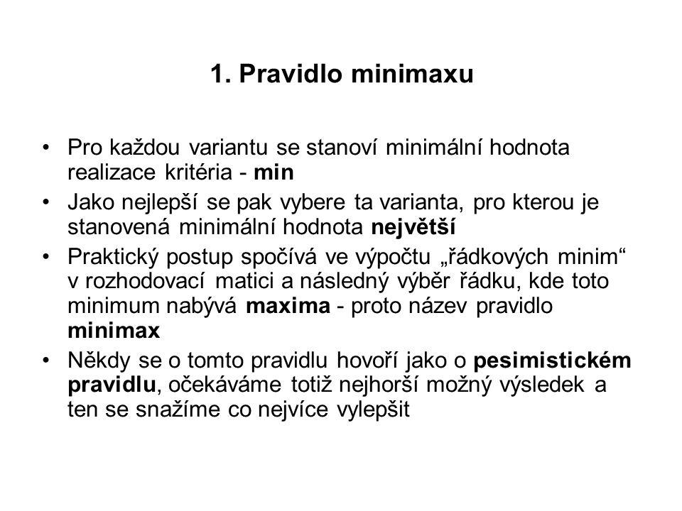 1. Pravidlo minimaxu Pro každou variantu se stanoví minimální hodnota realizace kritéria - min Jako nejlepší se pak vybere ta varianta, pro kterou je