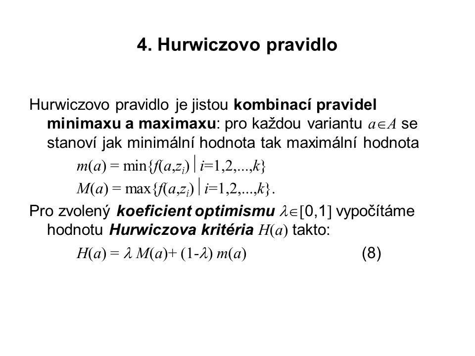4. Hurwiczovo pravidlo Hurwiczovo pravidlo je jistou kombinací pravidel minimaxu a maximaxu: pro každou variantu a  A se stanoví jak minimální hodnot