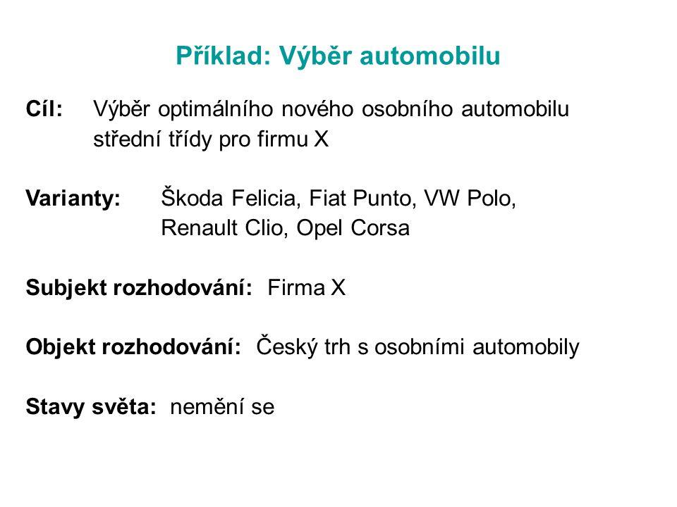 Příklad: Výběr automobilu Cíl:Výběr optimálního nového osobního automobilu střední třídy pro firmu X Varianty:Škoda Felicia, Fiat Punto, VW Polo, Rena