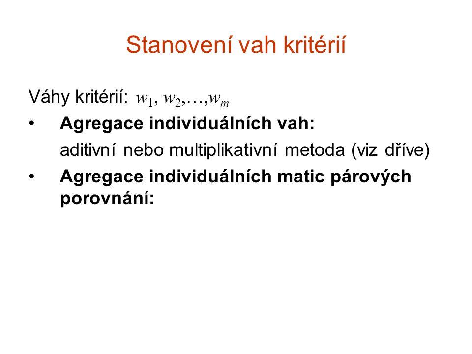 Stanovení vah kritérií Váhy kritérií: w 1, w 2,…,w m Agregace individuálních vah: aditivní nebo multiplikativní metoda (viz dříve) Agregace individuál