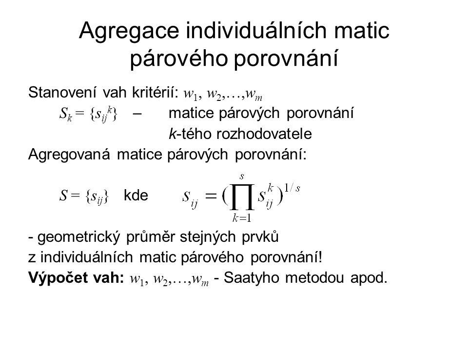 Agregace individuálních matic párového porovnání Stanovení vah kritérií: w 1, w 2,…,w m S k = {s ij k } – matice párových porovnání k-tého rozhodovate