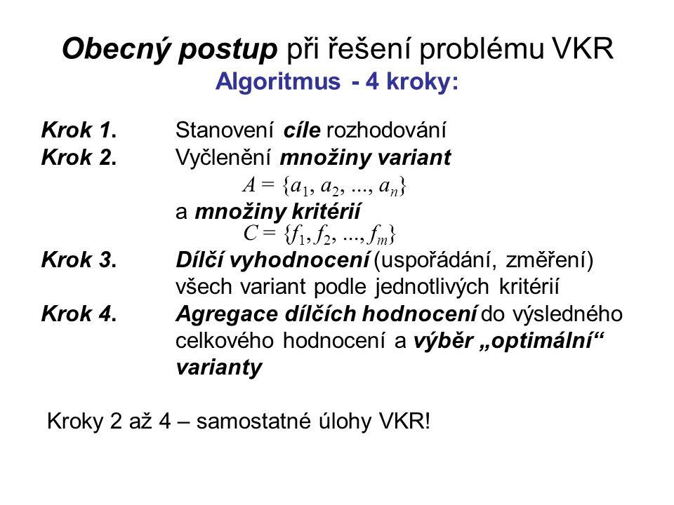 Obecný postup při řešení problému VKR Algoritmus - 4 kroky: Krok 1. Stanovení cíle rozhodování Krok 2.Vyčlenění množiny variant A = {a 1, a 2,..., a n
