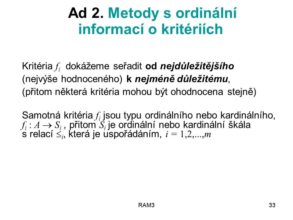 RAM334RAM334 Lexikografická metoda Princip: (Algoritmus) 1.