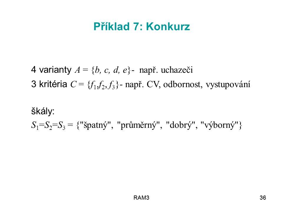 RAM336RAM336 Příklad 7: Konkurz 4 varianty A = {b, c, d, e}- např. uchazeči 3 kritéria C = {f 1,f 2, f 3 }- např. CV, odbornost, vystupování škály: S