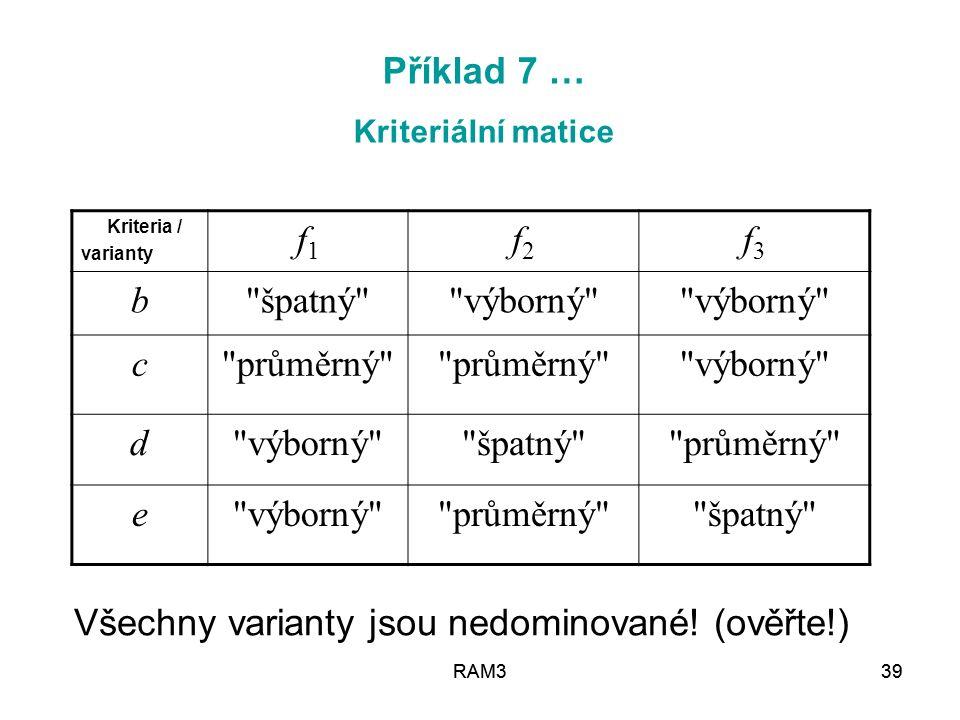 RAM340RAM340 Příklad 7 … Kritéria jsou uspořádána podle významnosti pro konečné rozhodnutí takto: f 3  f 2  f 1 Použití lexikografické metody: 1.