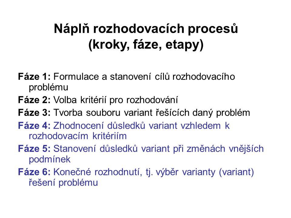 Náplň rozhodovacích procesů (kroky, fáze, etapy) Fáze 1: Formulace a stanovení cílů rozhodovacího problému Fáze 2: Volba kritérií pro rozhodování Fáze