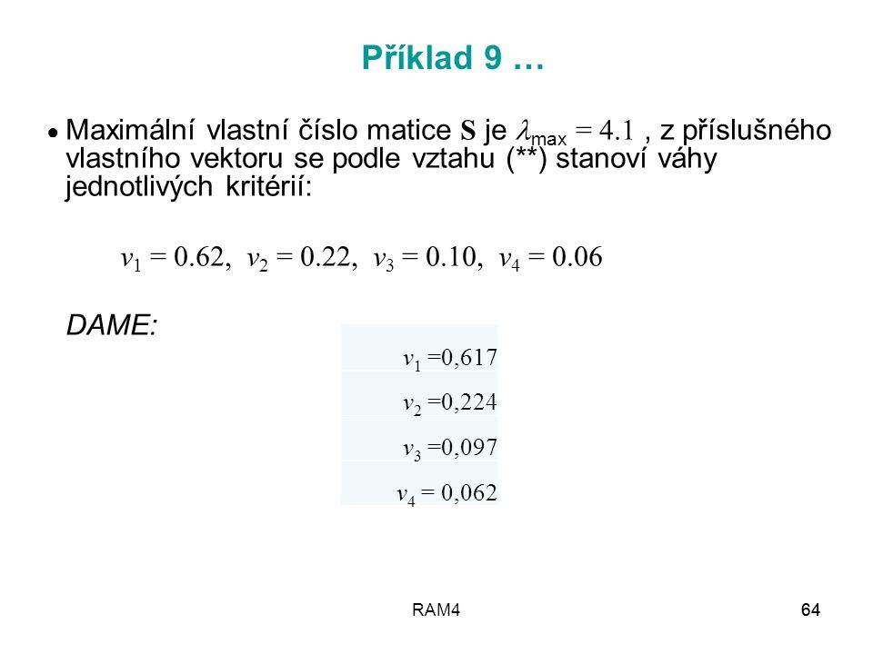 RAM464 Maximální vlastní číslo matice S je max = 4.1, z příslušného vlastního vektoru se podle vztahu (**) stanoví váhy jednotlivých kritérií: v 1 = 0