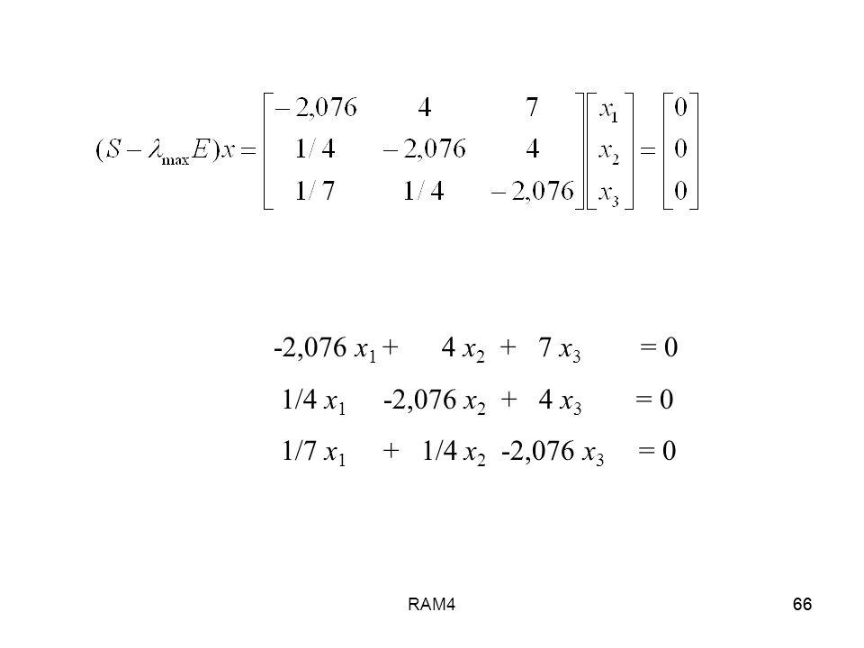 RAM466 -2,076 x 1 + 4 x 2 + 7 x 3 = 0 1/4 x 1 -2,076 x 2 + 4 x 3 = 0 1/7 x 1 + 1/4 x 2 -2,076 x 3 = 0