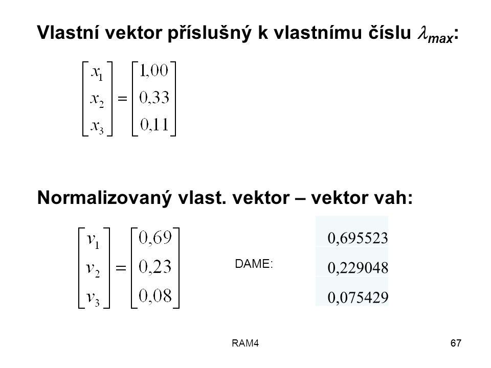 RAM467 Vlastní vektor příslušný k vlastnímu číslu max : Normalizovaný vlast. vektor – vektor vah: 0,695523 0,229048 0,075429 DAME: