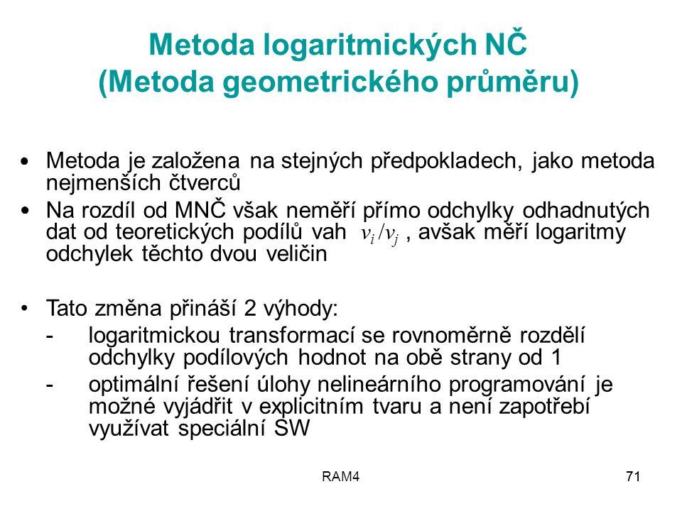 RAM4 72 Neznámé váhy v i se získají řešením úlohy nelineárního programování: F(v 1,v 2,...,v m ) za podmínky v i  0, i = 1,2,..., m Poznámka : ln 1/9 = ln 1 – ln 9 = 0 – ln 9 = -ln 9 Logaritmováním se [1/9, 9] stane symetrickým : [-ln 9,ln 9] Metoda logaritmických NČ (Metoda geometrického průměru) …