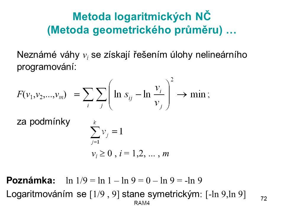 RAM473 Optimální řešení úlohy lze nalézt v explicitním tvaru: Váha i -tého kritéria se vypočte jako geometrický průměr odhadů s ij poměrů významností všech kritérií k i -tému kritériu, normovaný součtem geometrických průměrů stejně vypočtených pro všechna kritéria: i = 1,..., m Geometrický průměr prvků z i-tého řádku Součet geometrických průměrů prvků ze všech řádku