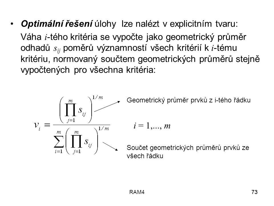 RAM473 Optimální řešení úlohy lze nalézt v explicitním tvaru: Váha i -tého kritéria se vypočte jako geometrický průměr odhadů s ij poměrů významností