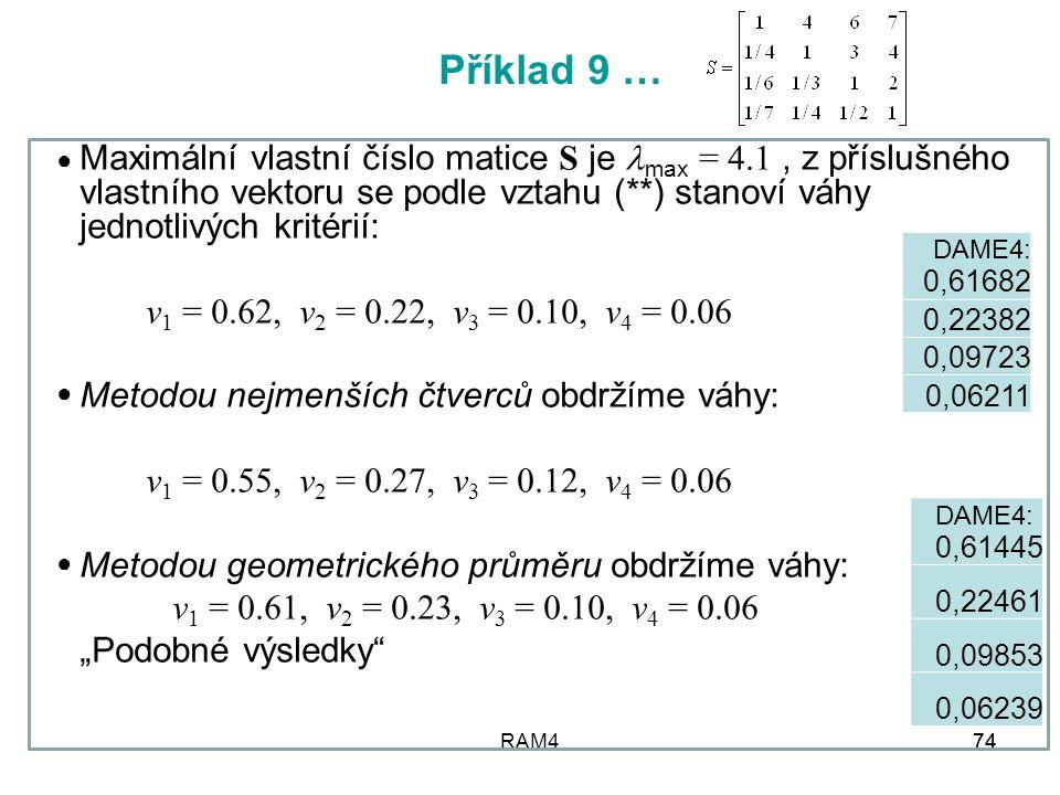 RAM475 Aditivní metoda párového porovnání Základním východiskem pro konstrukci vah uvažovaných kritérií f i  C je aditivní matice párových porovnání A Prvky a ij matice A = {a ij } jsou stanoveny takto: Pokud platí f i  f j, pak prvek a ij vyjadřuje vztah mezi významností kritéria f i k významnosti kritéria f j, pomocí vah v i a v j : i,j = 1,2,..., m ● ●