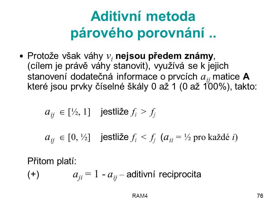 RAM477 Vztah (+) lze interpretovat takto: Při porovnání kritéria (nebo prvku) f i s kritériem (prvkem) f j je kritériu f i přidělena významnost a ij (krát 100%) a kritériu f j je přidělena významnost a ji (krát 100%) přitom a ij + a ji = 1 (krát 100%) tzv.