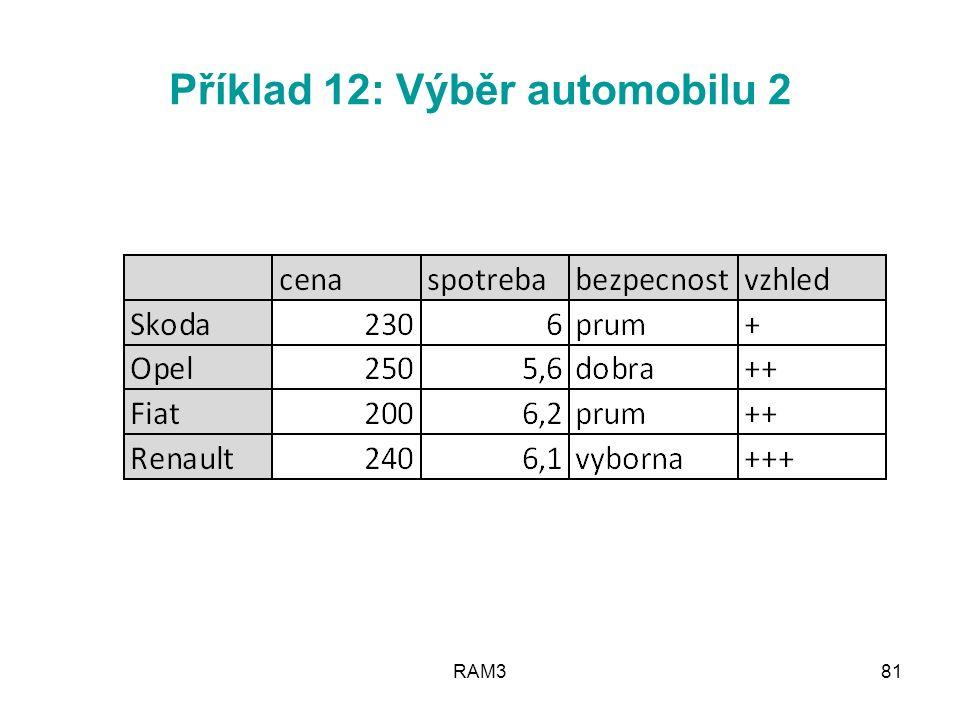 Příklad 12: Výběr automobilu 2 RAM381