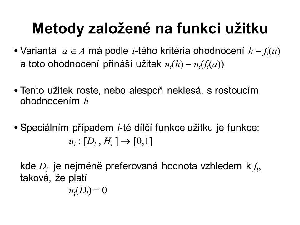 Metody založené na funkci užitku Varianta a  A má podle i -tého kritéria ohodnocení h = f i (a) a toto ohodnocení přináší užitek u i (h) = u i (f i (