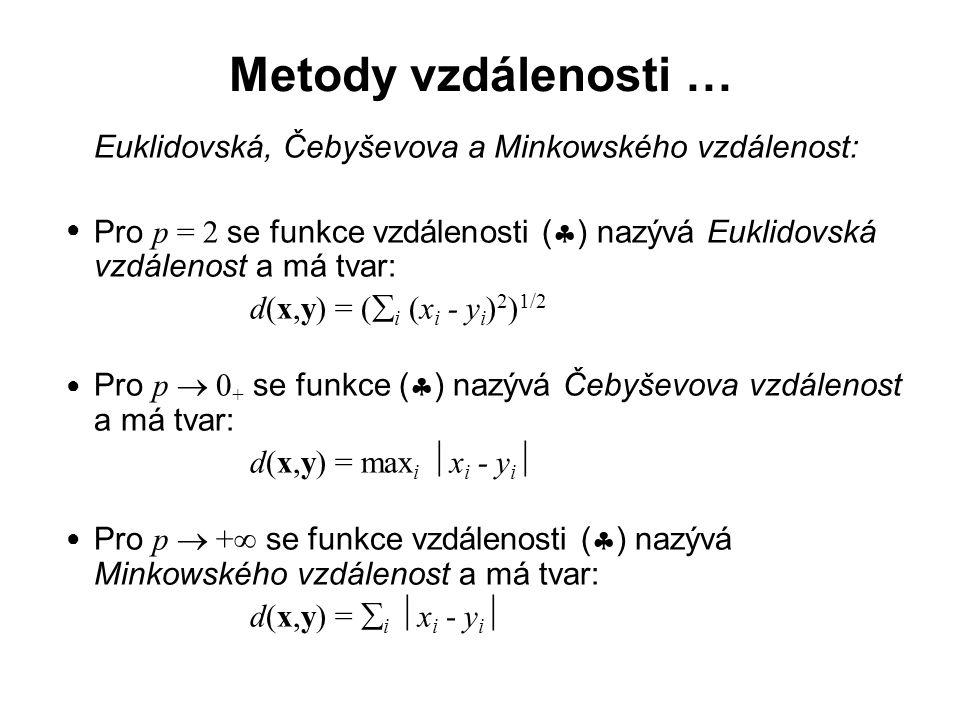 Metody vzdálenosti … Euklidovská, Čebyševova a Minkowského vzdálenost: Pro p = 2 se funkce vzdálenosti (  ) nazývá Euklidovská vzdálenost a má tvar: