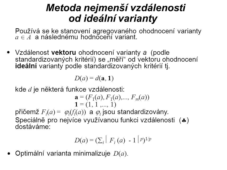"""Metoda největší vzdálenosti od bazální varianty používá se ke stanovení agregovaného ohodnocení varianty a  A a následnému hodnocení variant Vzdálenost vektoru ohodnocení varianty a (podle standardizova- ných kritérií) se """"měří od vektoru ohodnocení bazální varianty podle standardizovaných kritérií tj D (a) = d(a, 0) kde d je některá funkce vzdálenosti a = (F 1 (a), F 1 (a),..., F m (a)) 0 = (0, 0,..., 0) přičemž F i (a) =  i (f i (a)) a  i jsou standardizovány Speciálně pro nejvíce využívanou funkci vzdálenosti (  ) dostáváme: D(a) = (  i  F i (a)  p ) 1/p Optimální varianta maximalizuje D(a) ● ●"""