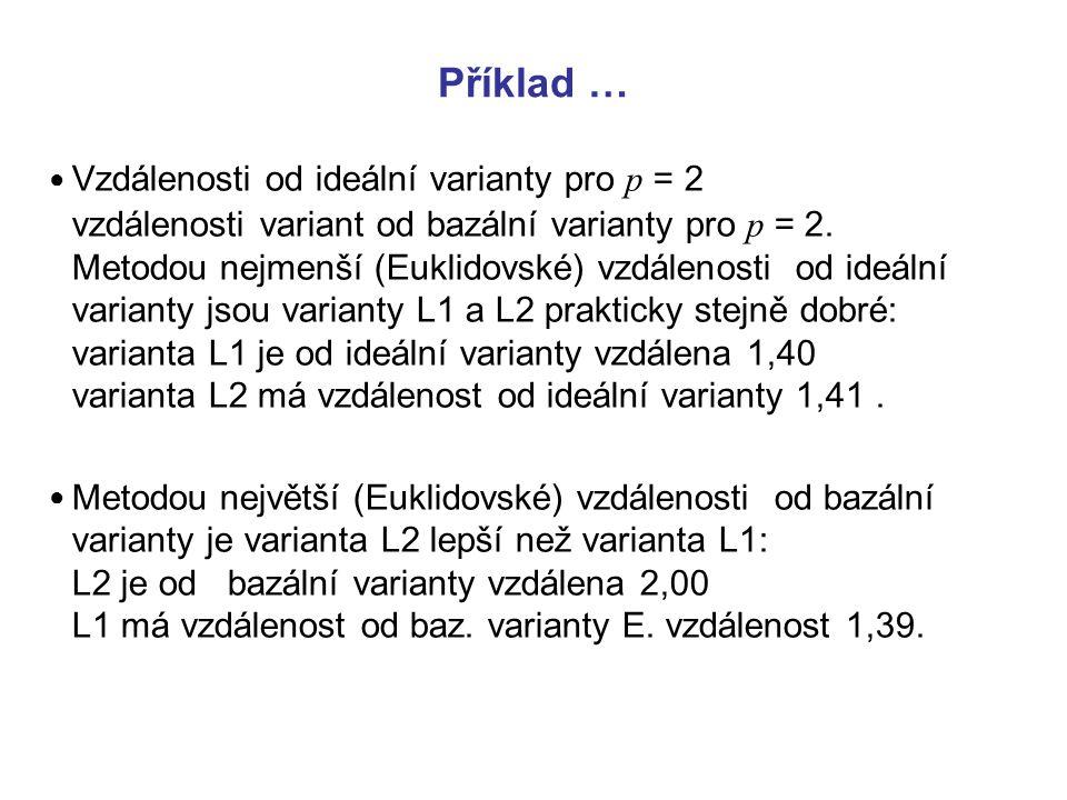 Příklad … Vzdálenosti od ideální varianty pro p = 2 vzdálenosti variant od bazální varianty pro p = 2. Metodou nejmenší (Euklidovské) vzdálenosti od i