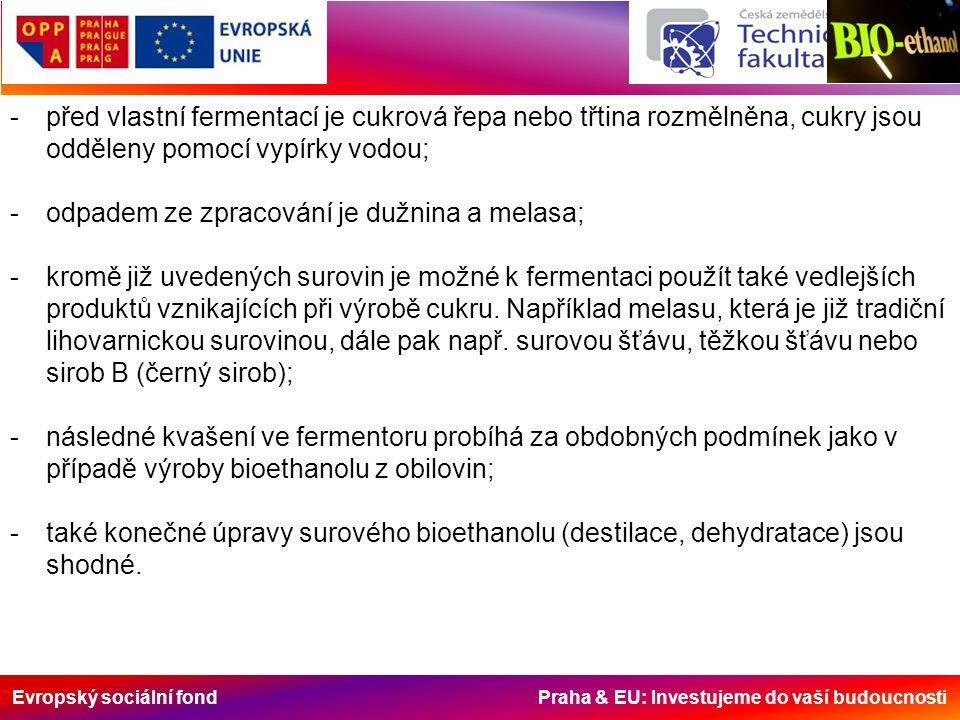 Evropský sociální fond Praha & EU: Investujeme do vaší budoucnosti -před vlastní fermentací je cukrová řepa nebo třtina rozmělněna, cukry jsou odděleny pomocí vypírky vodou; -odpadem ze zpracování je dužnina a melasa; -kromě již uvedených surovin je možné k fermentaci použít také vedlejších produktů vznikajících při výrobě cukru.