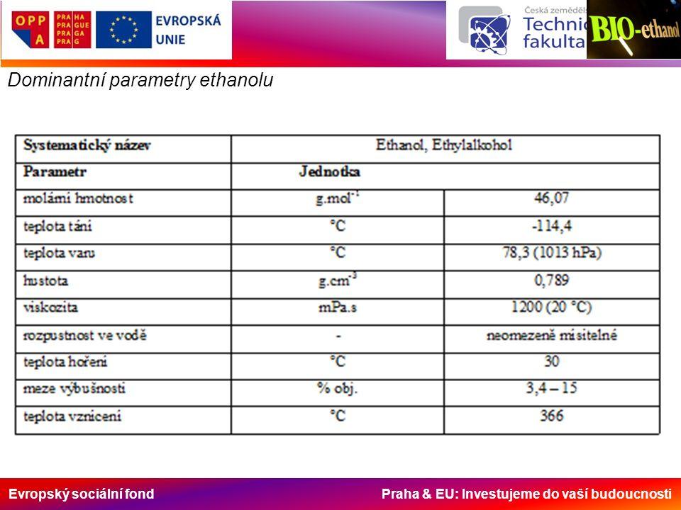 Evropský sociální fond Praha & EU: Investujeme do vaší budoucnosti Dominantní parametry ethanolu