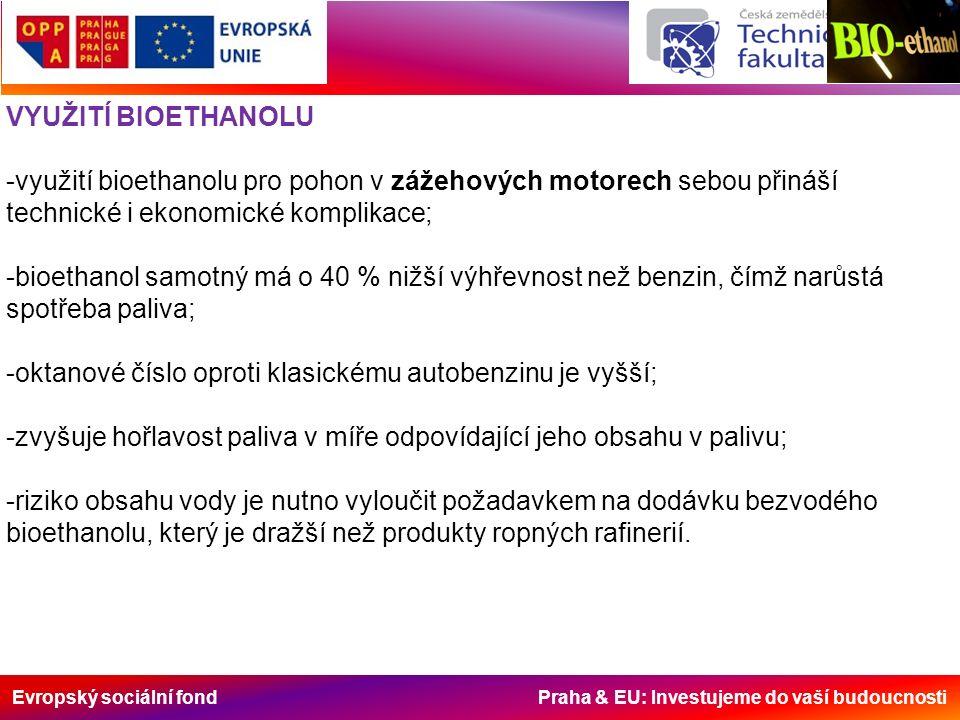 Evropský sociální fond Praha & EU: Investujeme do vaší budoucnosti VYUŽITÍ BIOETHANOLU -využití bioethanolu pro pohon v zážehových motorech sebou přináší technické i ekonomické komplikace; -bioethanol samotný má o 40 % nižší výhřevnost než benzin, čímž narůstá spotřeba paliva; -oktanové číslo oproti klasickému autobenzinu je vyšší; -zvyšuje hořlavost paliva v míře odpovídající jeho obsahu v palivu; -riziko obsahu vody je nutno vyloučit požadavkem na dodávku bezvodého bioethanolu, který je dražší než produkty ropných rafinerií.