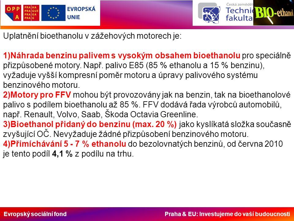 Evropský sociální fond Praha & EU: Investujeme do vaší budoucnosti Uplatnění bioethanolu v zážehových motorech je: 1)Náhrada benzinu palivem s vysokým obsahem bioethanolu pro speciálně přizpůsobené motory.