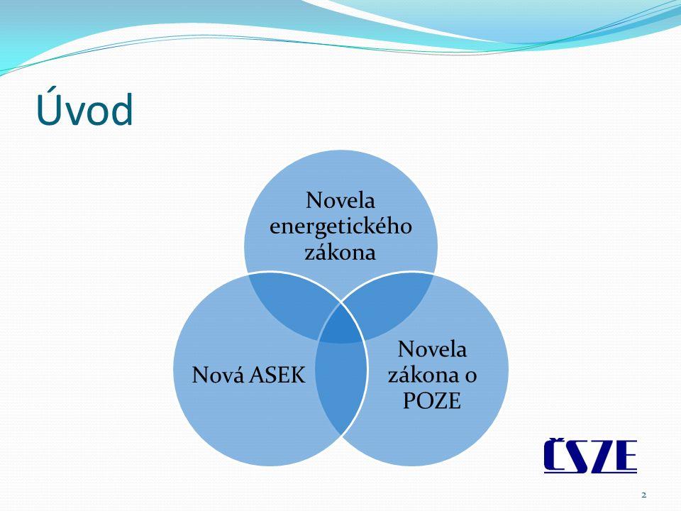 Úvod Novela energetického zákona Novela zákona o POZE Nová ASEK 2