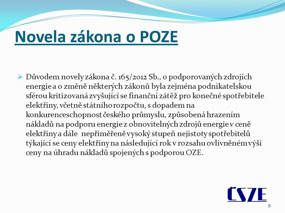 Novela zákona o POZE  Důvodem novely zákona č.