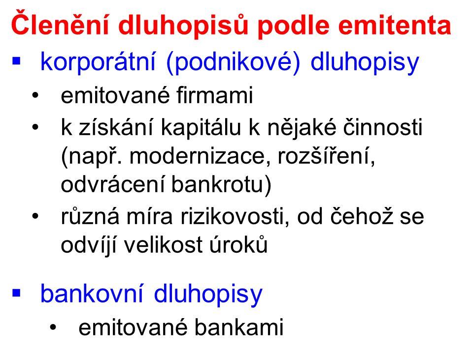 Členění dluhopisů podle emitenta  korporátní (podnikové) dluhopisy emitované firmami k získání kapitálu k nějaké činnosti (např. modernizace, rozšíře