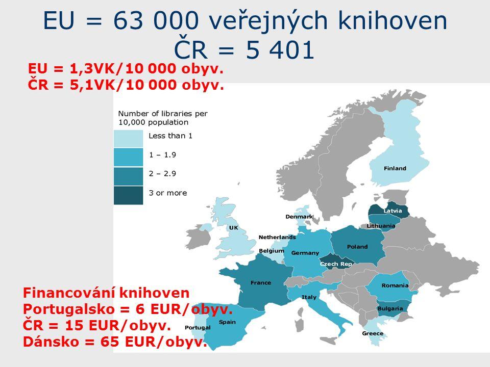 EU = 63 000 veřejných knihoven ČR = 5 401 EU = 1,3VK/10 000 obyv.