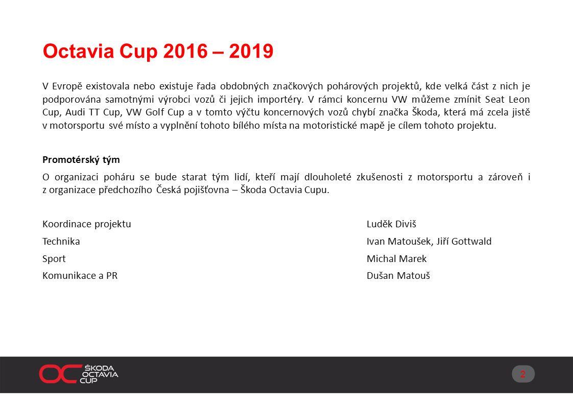 Octavia Cup 2016 – 2019 V Evropě existovala nebo existuje řada obdobných značkových pohárových projektů, kde velká část z nich je podporována samotnými výrobci vozů či jejich importéry.