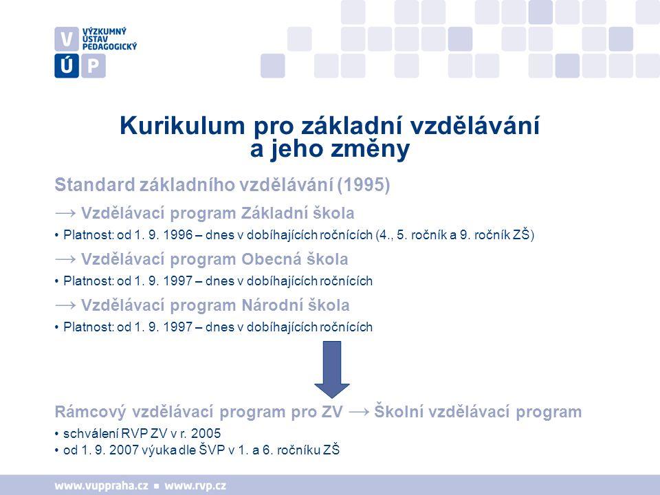 Standard základního vzdělávání (1995) → Vzdělávací program Základní škola Platnost: od 1. 9. 1996 – dnes v dobíhajících ročnících (4., 5. ročník a 9.