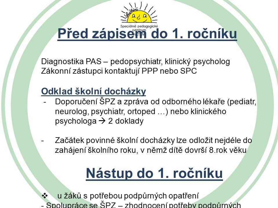 Prosím Vaše dotazy a děkuji za pozornost SPC SVÍTÁNÍ Komenského 432 Pardubice Tel.: 466 049 917-8 www.svitani.cz spc@svitani.cz