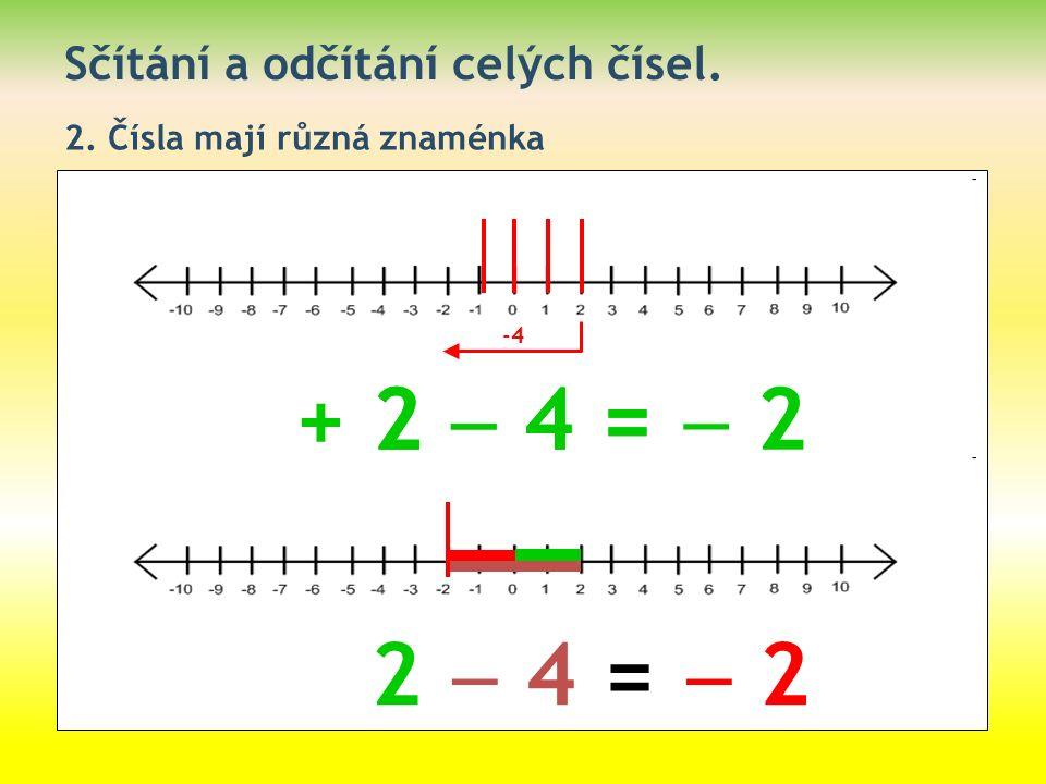 Sčítání a odčítání celých čísel. 2. Čísla mají různá znaménka + 2  4 =  22  4 =  4 = 2  2 2 -4