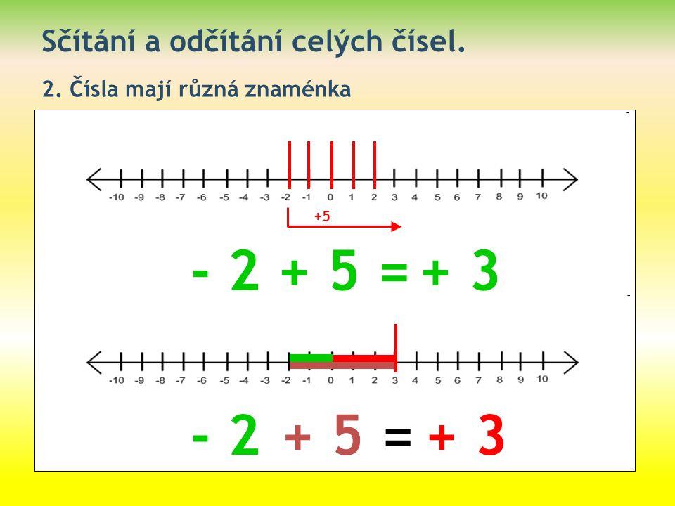 Sčítání a odčítání celých čísel. 2. Čísla mají různá znaménka - 2 + 5 =+ 3 + 5 =- 2+ 3 +5