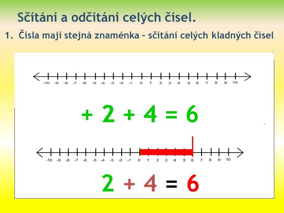 Sčítání a odčítání celých čísel. 1.Čísla mají stejná znaménka – sčítání celých kladných čísel + 2 + 4 =62 + 4 = + 4 =26