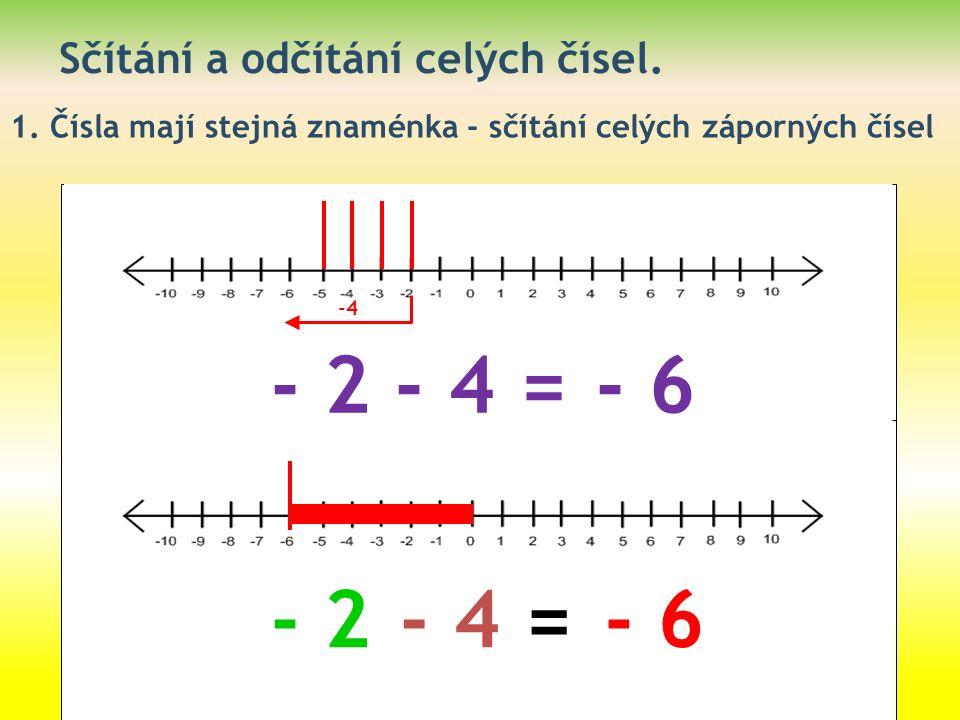 Sčítání a odčítání celých čísel. 1. Čísla mají stejná znaménka - sčítání celých záporných čísel - 2 - 4 =- 6 -4 - 4 =- 2- 6