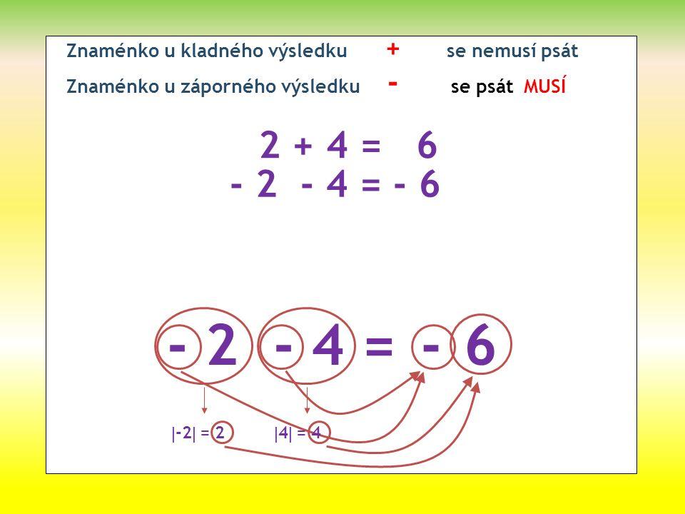 Znaménko u kladného výsledku + se nemusí psát Znaménko u záporného výsledku - se psát MUSÍ 2 + 4 = 6 - 2 - 4 = - 6 - 2 - 4 =-6  -2  = 2  4  = 4
