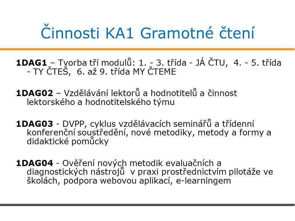 Činnosti KA1 Gramotné čtení 1DAG1 – Tvorba tří modulů: 1.