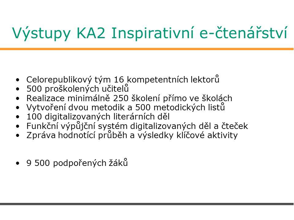 Výstupy KA2 Inspirativní e-čtenářství Celorepublikový tým 16 kompetentních lektorů 500 proškolených učitelů Realizace minimálně 250 školení přímo ve školách Vytvoření dvou metodik a 500 metodických listů 100 digitalizovaných literárních děl Funkční výpůjční systém digitalizovaných děl a čteček Zpráva hodnotící průběh a výsledky klíčové aktivity 9 500 podpořených žáků