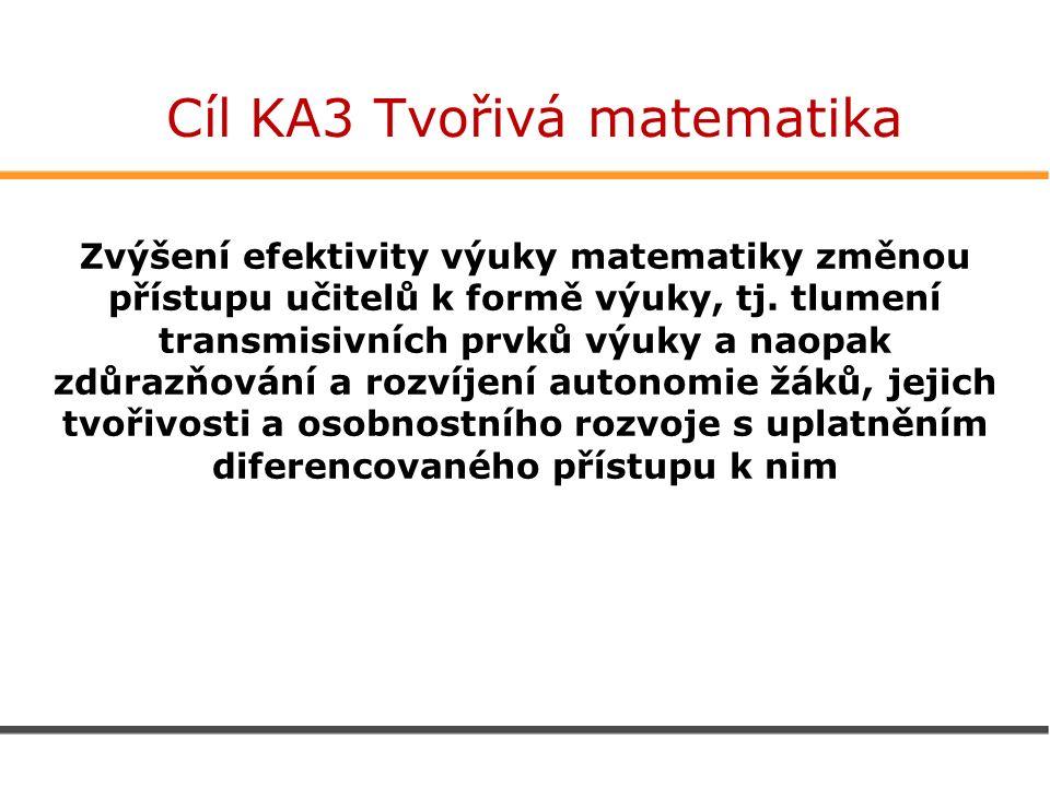Cíl KA3 Tvořivá matematika Zvýšení efektivity výuky matematiky změnou přístupu učitelů k formě výuky, tj.