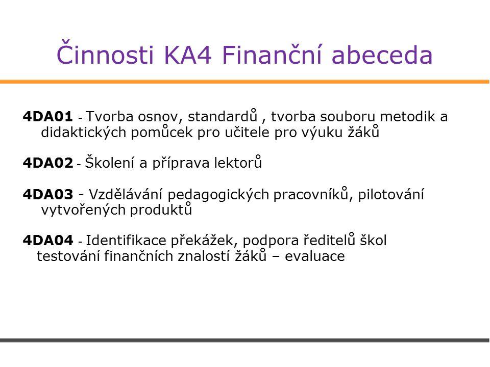 Činnosti KA4 Finanční abeceda 4DA01 - Tvorba osnov, standardů, tvorba souboru metodik a didaktických pomůcek pro učitele pro výuku žáků 4DA02 - Školení a příprava lektorů 4DA03 - Vzdělávání pedagogických pracovníků, pilotování vytvořených produktů 4DA04 - Identifikace překážek, podpora ředitelů škol testování finančních znalostí žáků – evaluace