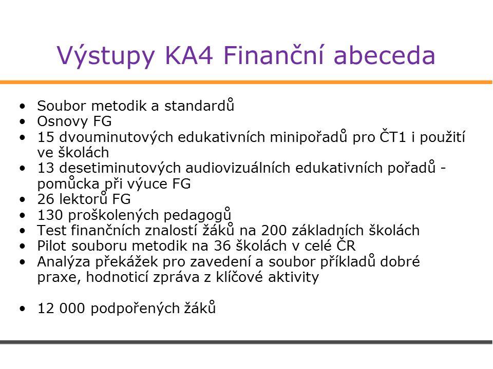 Výstupy KA4 Finanční abeceda Soubor metodik a standardů Osnovy FG 15 dvouminutových edukativních minipořadů pro ČT1 i použití ve školách 13 desetiminutových audiovizuálních edukativních pořadů - pomůcka při výuce FG 26 lektorů FG 130 proškolených pedagogů Test finančních znalostí žáků na 200 základních školách Pilot souboru metodik na 36 školách v celé ČR Analýza překážek pro zavedení a soubor příkladů dobré praxe, hodnoticí zpráva z klíčové aktivity 12 000 podpořených žáků