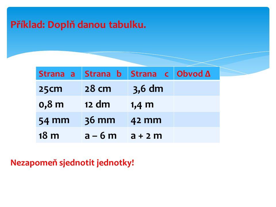 Nezapomeň sjednotit jednotky! Příklad: Doplň danou tabulku. Strana aStrana bStrana cObvod ∆ 25cm28 cm 3,6 dm 0,8 m12 dm1,4 m 54 mm36 mm42 mm 18 ma – 6