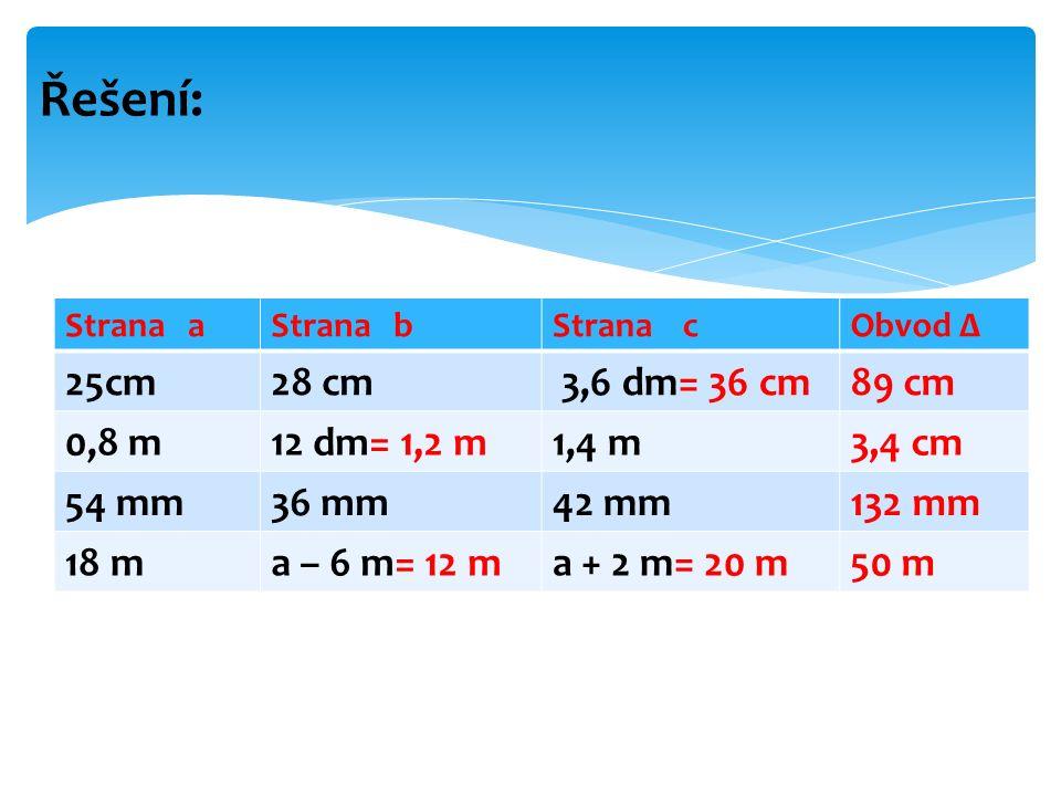 Řešení: Strana aStrana bStrana cObvod ∆ 25cm28 cm 3,6 dm= 36 cm89 cm 0,8 m12 dm= 1,2 m1,4 m3,4 cm 54 mm36 mm42 mm132 mm 18 ma – 6 m= 12 ma + 2 m= 20 m50 m