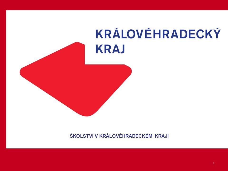 Na základě usnesení Rady Královéhradeckého kraje je vyplácena žákům vybraných oborů poskytujících střední vzdělání s výučním listem v průběhu jejich profesní přípravy finanční podpora z rozpočtu Královéhradeckého kraje.